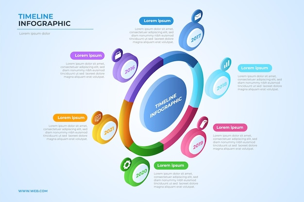 Infográfico colorido de linha do tempo isométrica