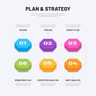 Infográfico colorido de plano e estratégia