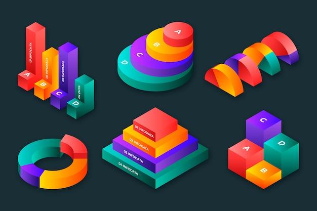 Infográfico colorido isométrico com vários gráficos