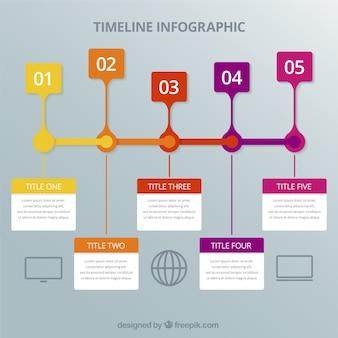 Infográfico colorido linha do tempo com ícones minimalistas