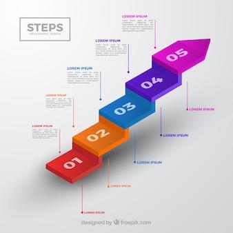 Infográfico colorido passos coleção em estilo isométrico