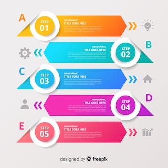Infográfico colorido passos modelo design plano