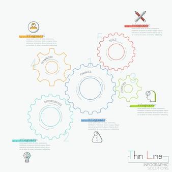 Infográfico com 5 rodas de engrenagem, pictogramas e caixas de texto