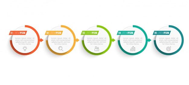 Infográfico com cinco etapas
