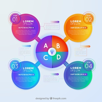 Infográfico com círculos coloridos