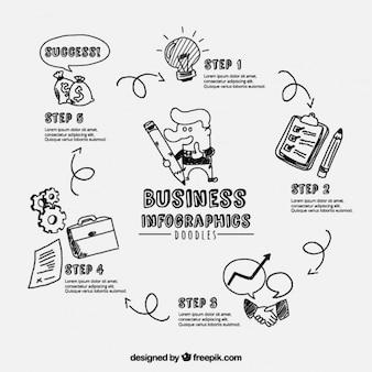 Infográfico com desenhos