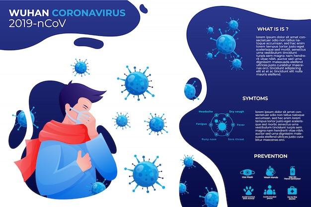 Infográfico com detalhes sobre o coronavírus premium
