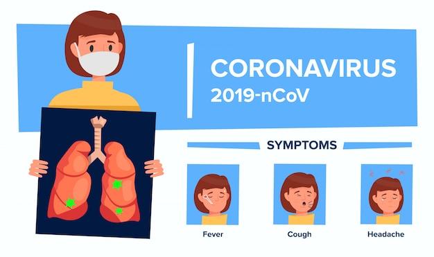 Infográfico com detalhes sobre o coronavírus. sintomas de ncov.