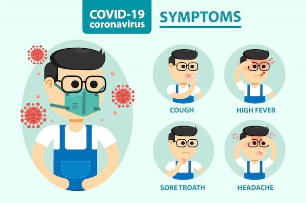 Infográfico com detalhes sobre o coronavírus. sintomas do coronavírus.