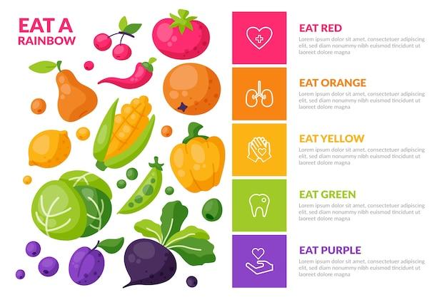 Infográfico com diferentes alimentos saudáveis