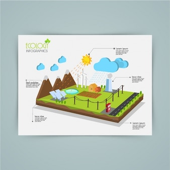 Infográfico com energias renováveis no estilo isométrico