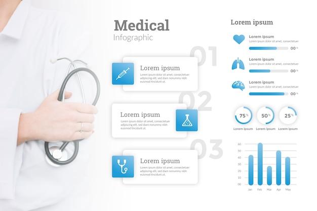 Infográfico com foto de médico