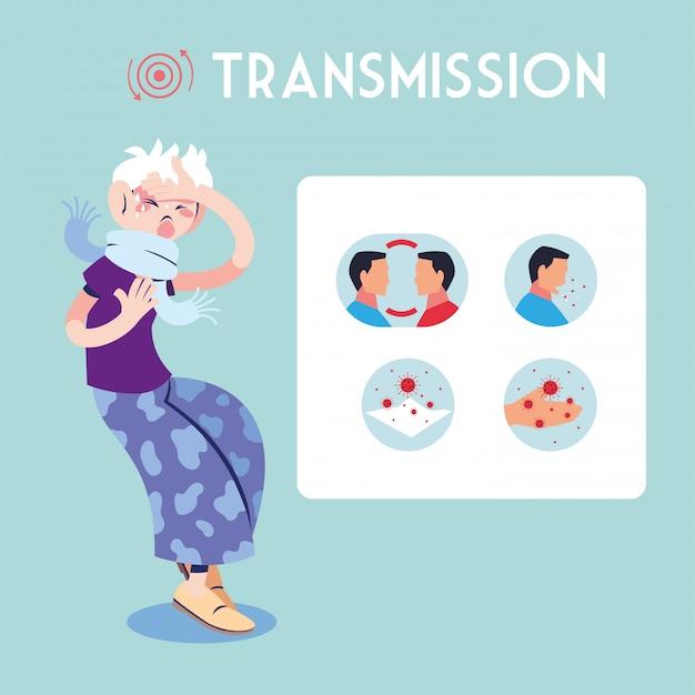 Infográfico com ícones de como o coronavírus é transmitido