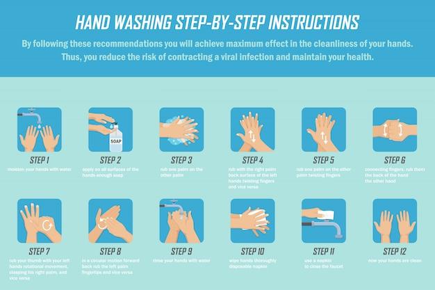 Infográfico com instruções passo a passo de lavagem das mãos em um design plano