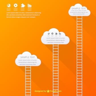 Infográfico com nuvens
