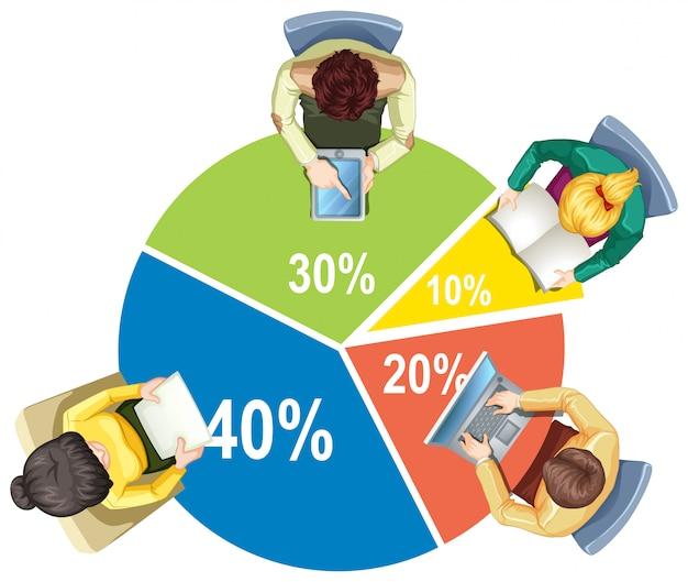 Infográfico com piechart e pessoas de negócios