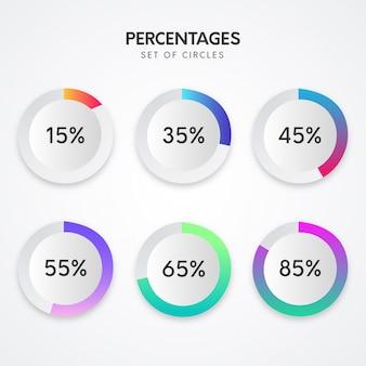 Infográfico com porcentagens