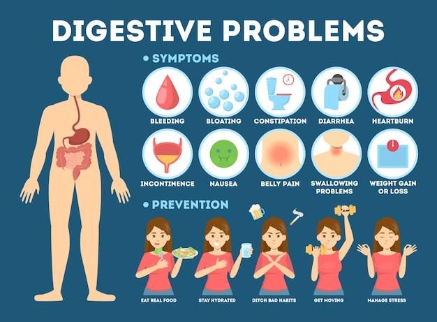 Infográfico com problemas intestinais. mulher com aparelho digestivo