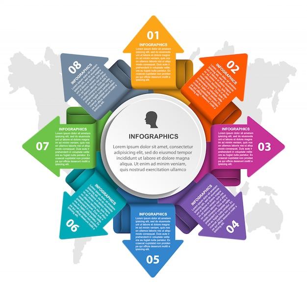 Infográfico com setas em um círculo