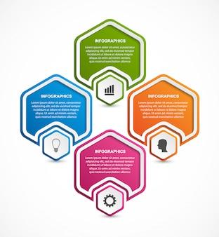 Infográfico composto por quatro hexágonos