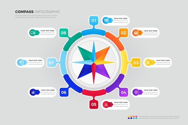 Infográfico criativo de bússola colorida