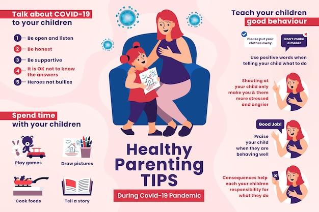 Infográfico criativo para dicas para pais