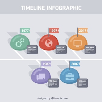 Infográfico cronograma com formas abstratas e bandeirolas coloridas