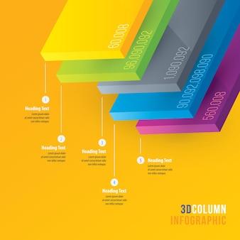 Infográfico da coluna