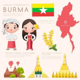 Infográfico da comunidade econômica asean (aec) com traje tradicional, flor nacional e atrações turísticas.