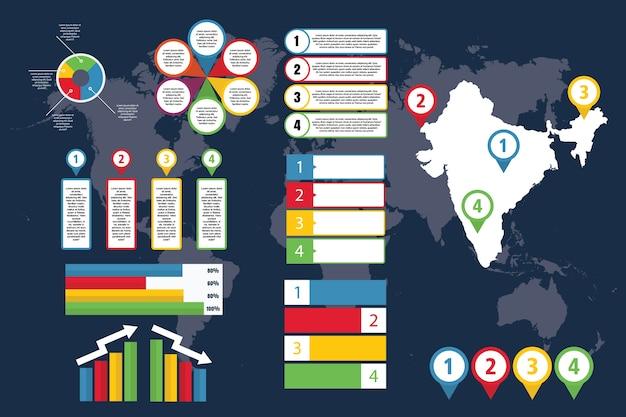 Infográfico da índia com mapa para negócios e apresentação