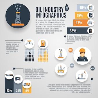 Infográfico da indústria de petróleo