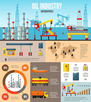 Infográfico da indústria do petróleo