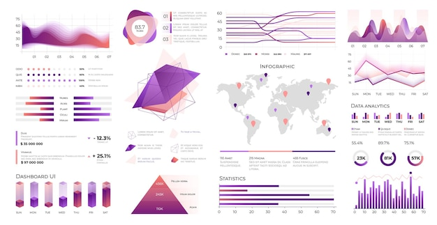 Infográfico da interface do usuário. visualização de dados com gráficos estatísticos e diagramas de negócios no painel de infográfico
