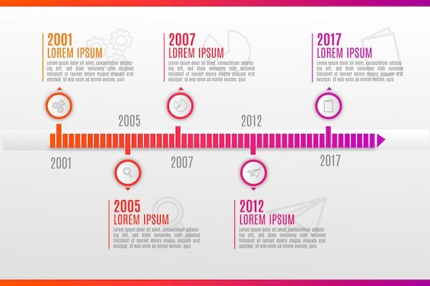 Infográfico da linha do tempo colorido