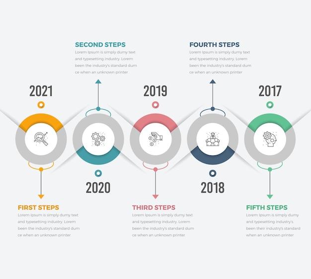 Infográfico da linha do tempo com diagramas circulares e texto com seis etapas