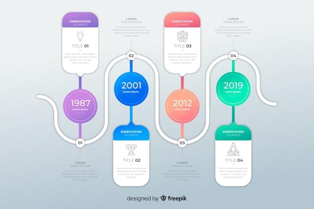 Infográfico da linha do tempo com elementos coloridos