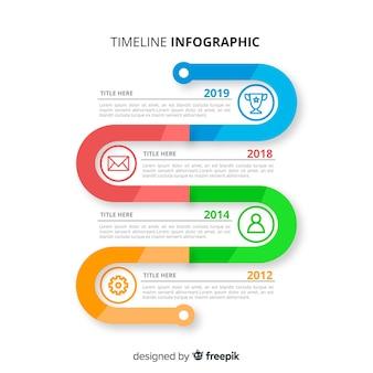 Infográfico da linha do tempo com marcador colorido