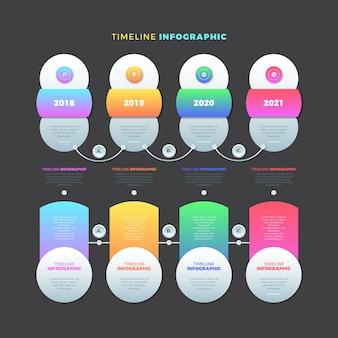 Infográfico da linha do tempo do modelo gradiente