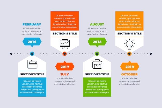 Infográfico da linha do tempo em design plano