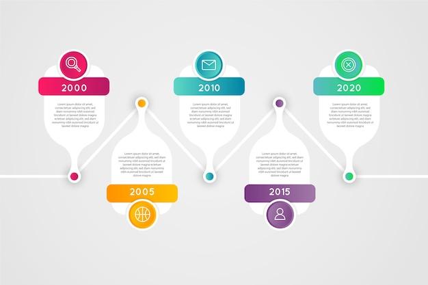 Infográfico da linha do tempo gradiente com texto colorido