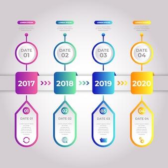 Infográfico da linha do tempo gradiente