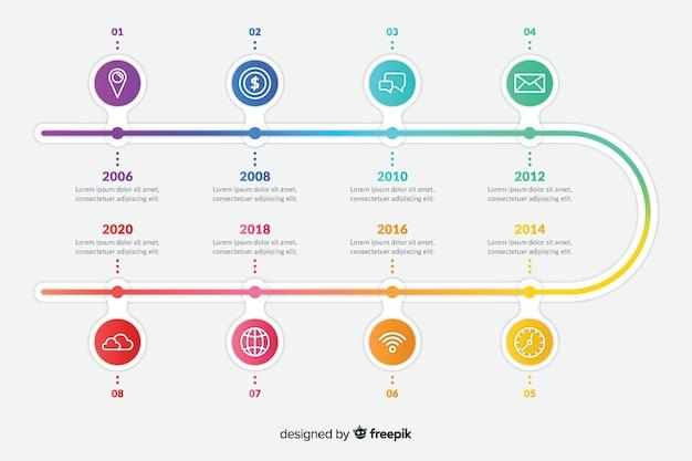 Infográfico da linha do tempo multicolorida com detalhes