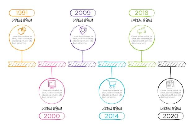 Infográfico da linha do tempo na mão desenhada