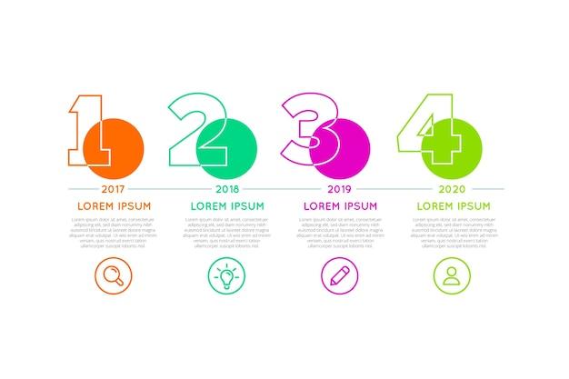 Infográfico da linha do tempo para diferentes períodos de tempo