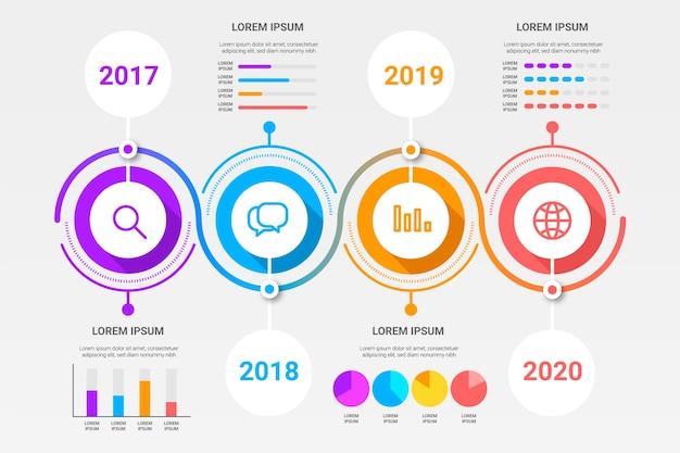 Infográfico da linha do tempo profissional