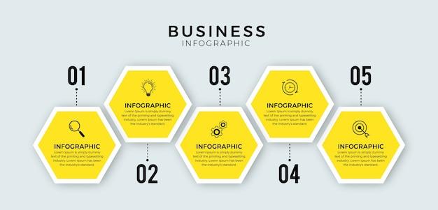 Infográfico da linha do tempo projeto de negócios