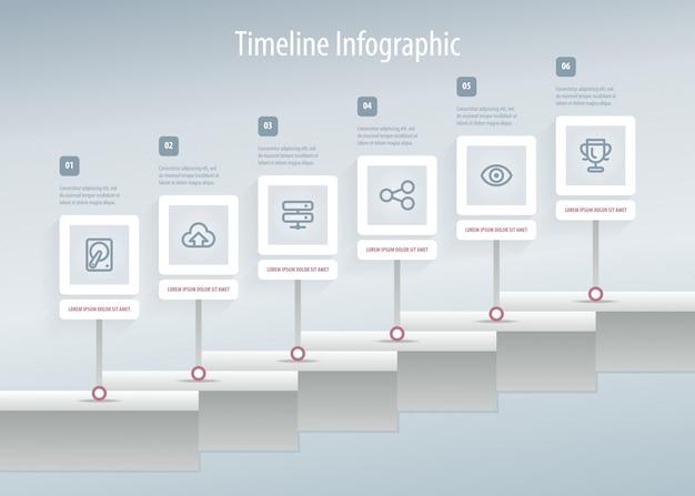 Infográfico da linha do tempo