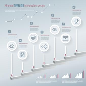 Infográfico da linha do tempo.
