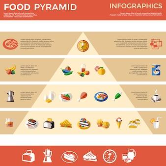 Infográfico da pirâmide alimentar