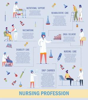 Infográfico da profissão de enfermagem.